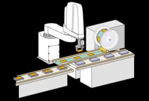 Scara roboty - značenie výrobkov