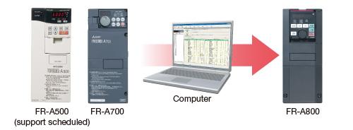 FR Configurator 2 - Konverzia parametrov