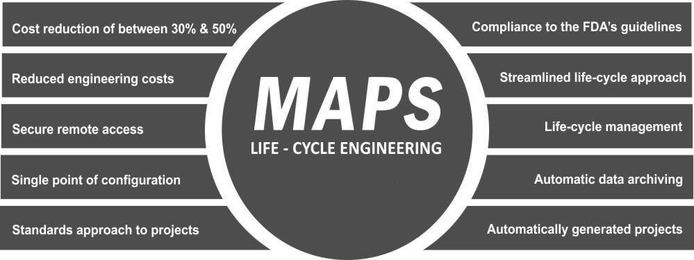 MAPS SCADA - Charakteristika softvéru