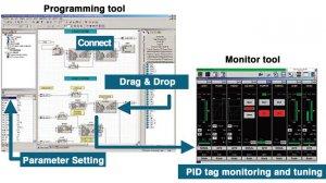 Softvér PX Developer - Prostredie