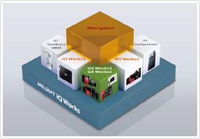 Softvér iQ Works 2