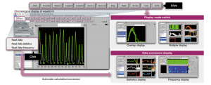 Softvér Real-time data analyzer - Rozpoznanie chýb