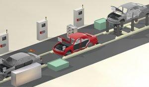 Automatizácia v automotive - Komplexné riešenia