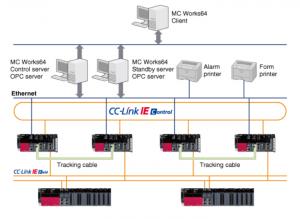 Zlepšenie produktivity a kvality výroby - MC Works 64